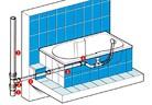 Ремонт и обновяване на банята III. Подмяна на канализационната инсталация