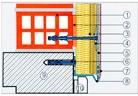 Топлоизолация на външни стени