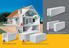 Верният избор на блокчета  за зидане YTONG – съветите на специалиста