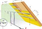 Изграждане на подпокривното пространство